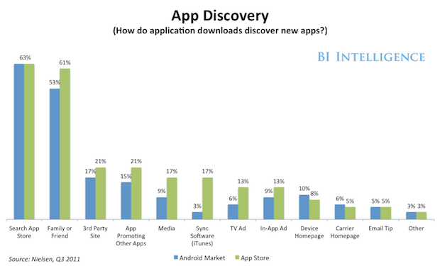 8-app-discovery