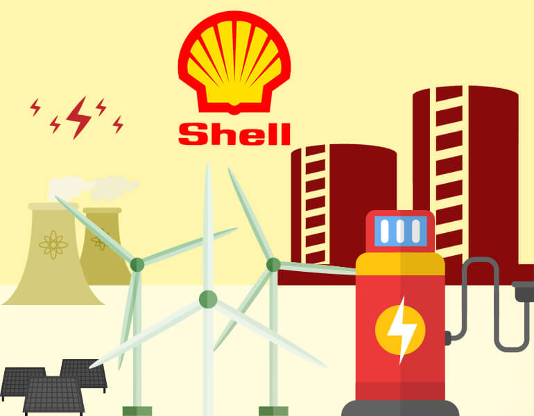 Shell Enterprise Development