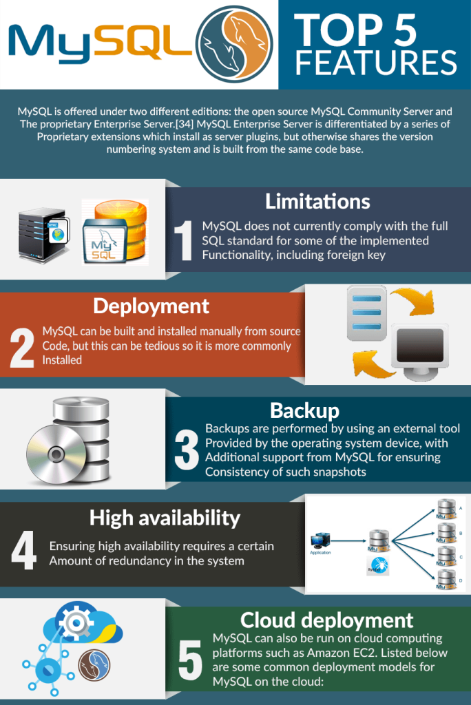 What are The Top Five MySQL Features- Infographic