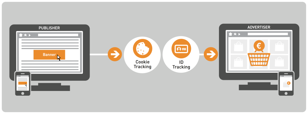 N000011en-zanox-Tracking-Process-3760x1400 copy