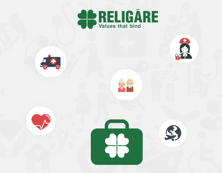 Religare Image