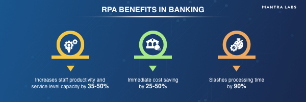 RPA benefits in banking - Mantra Labs