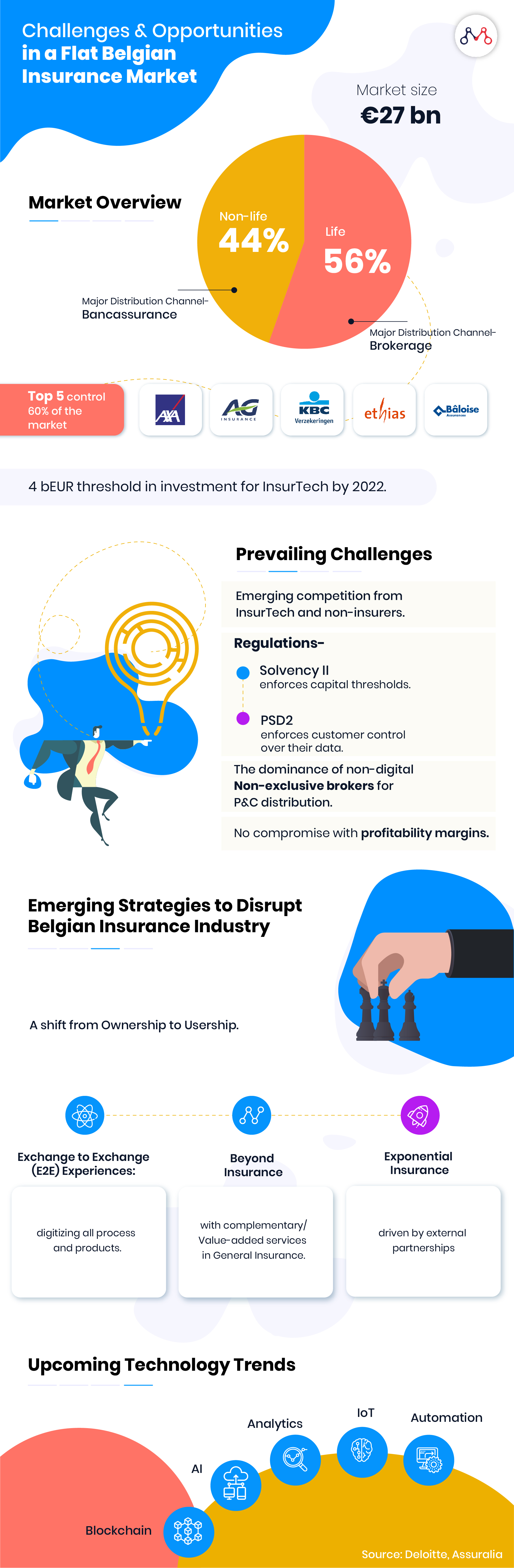 Challenges-and-opportunities-of-insurance-in-Belgium