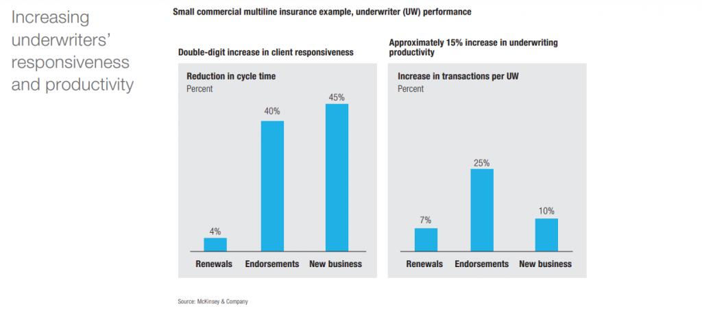 digital-dexterity-for-employee-productivity