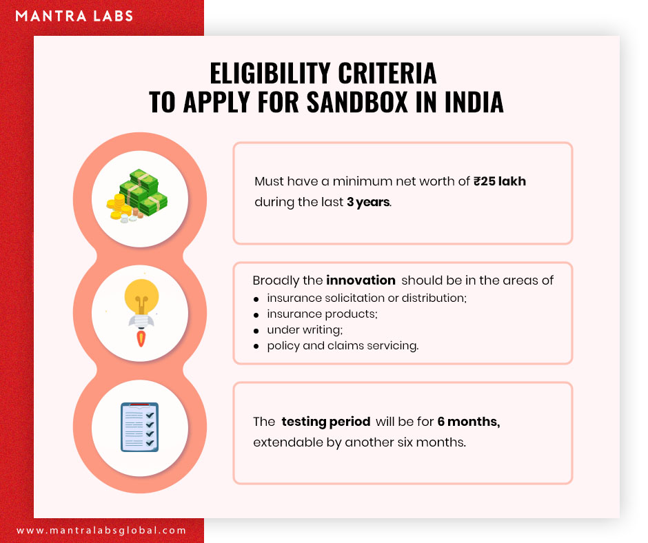 sandbox approach in insurance infographic