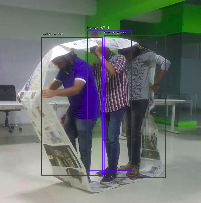 Human shape detection using RetinaNet