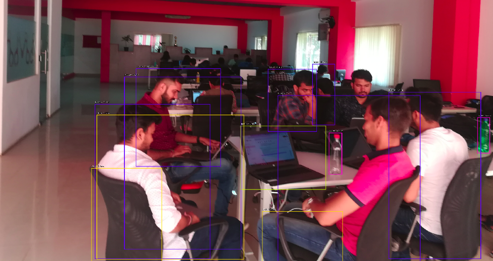 Multiple objects detection using RetinaNet