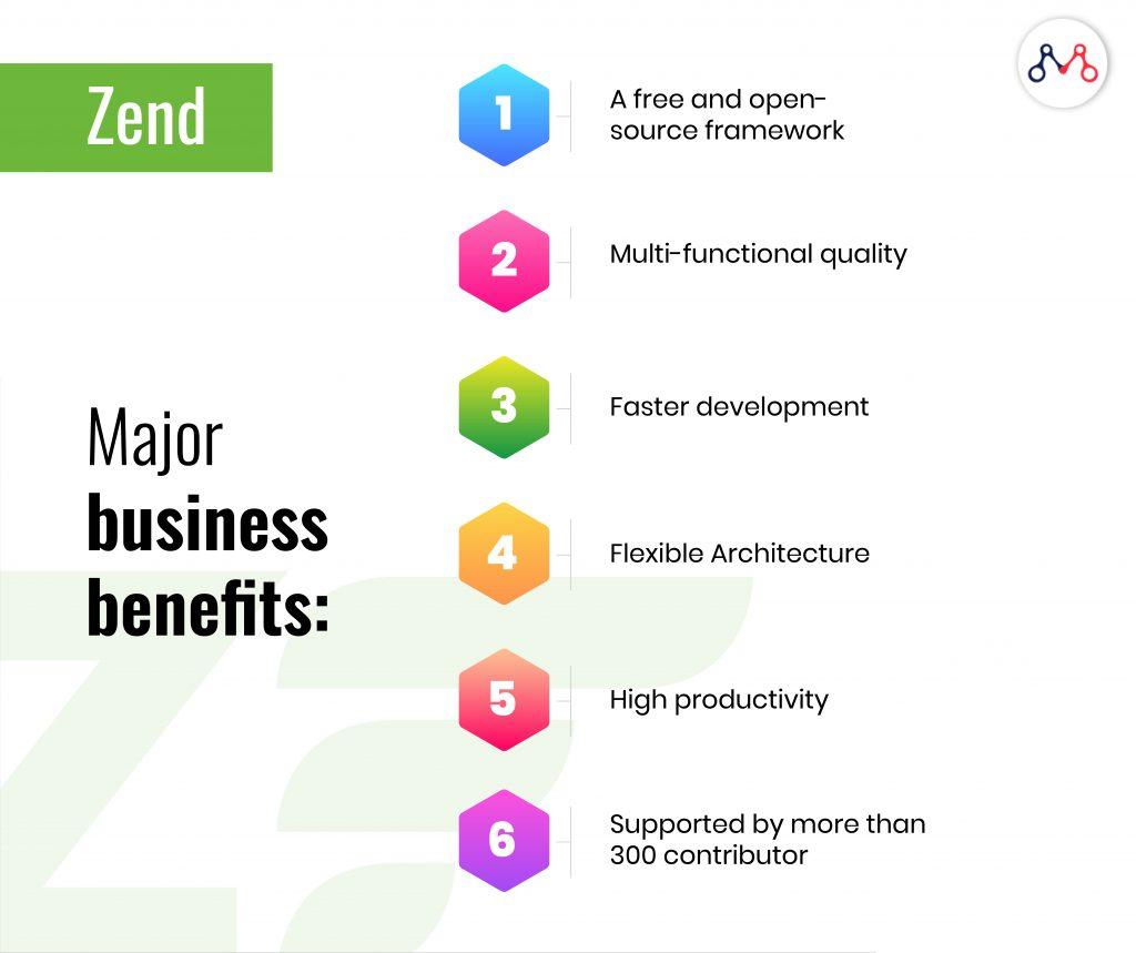 Business benefits of Zend Framework infographic