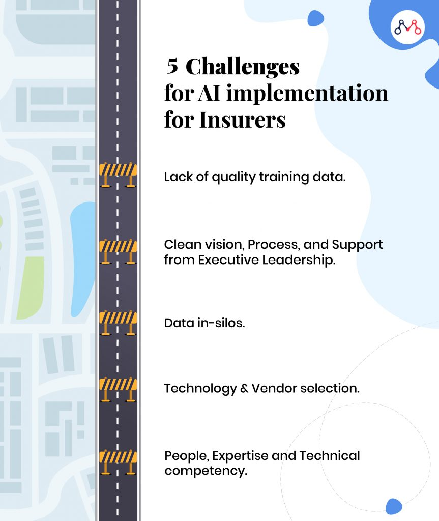 5 Challenges for AI implementation for Insurers
