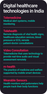 digital healthcare technologies