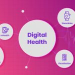 Change in consumer behaviour towards digital health