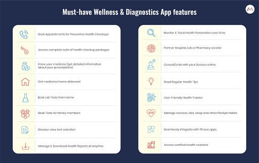 Must have wellness & Diagnostics App features